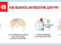 О рекомендациях как выбрать антисептик против коронавируса